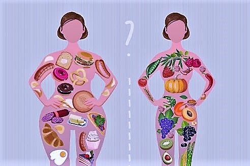 The Best Diet to Lose Weight – How 3 Small Changes Give You Big Results 1